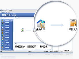 太原金蝶软件